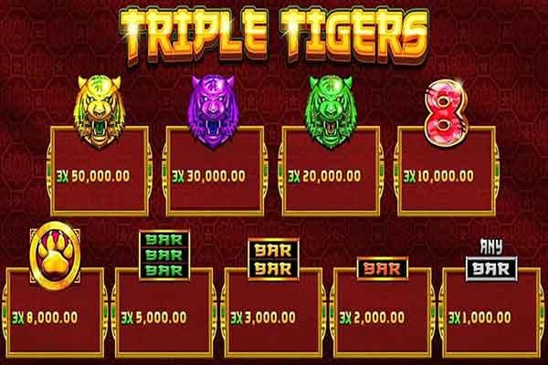 เกมสล็อตสามาเสือ